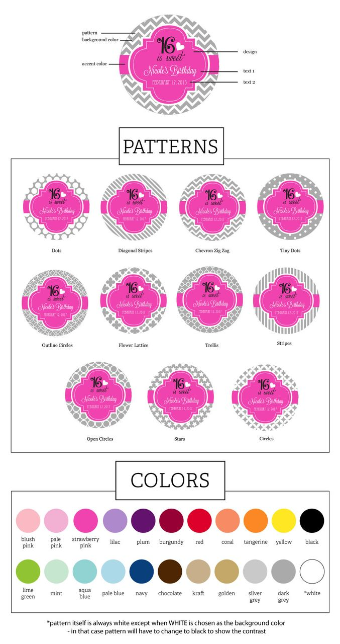 Personalized Sweet 16 or 15 Lollipop Favors